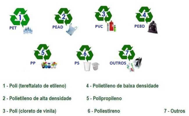 embalagem para produtos de limpeza