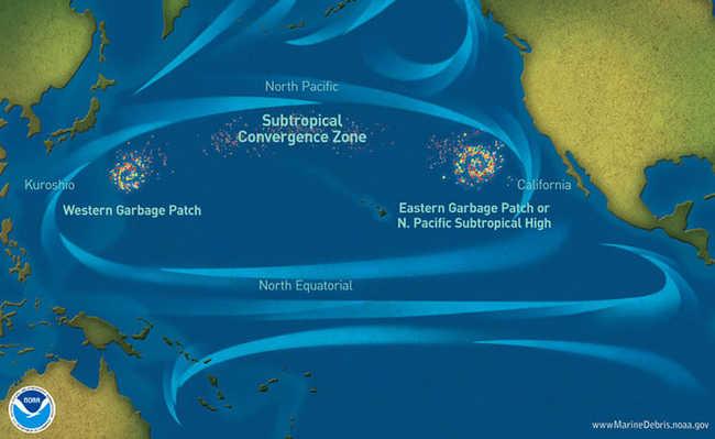 Ilha de plástico no Pacífico