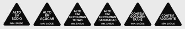 A petição quer que o Ministério da Saúde se responsabilize pela garantia de avisos nas embalagens de alimentos industrializados no formato de triângulos pretos padronizados