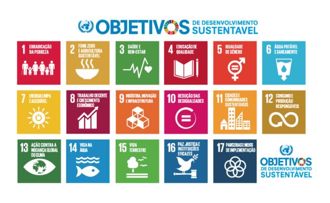 Objetivos para o desenvolvimento sustentável - ODS - ONU