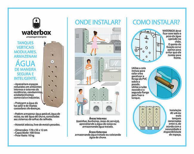 Waterbox instalação