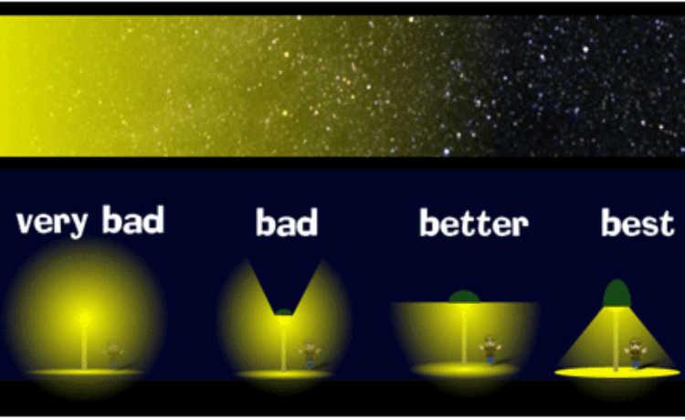 O direcionamento da luz de maneira errada pode levar à poluição luminosa