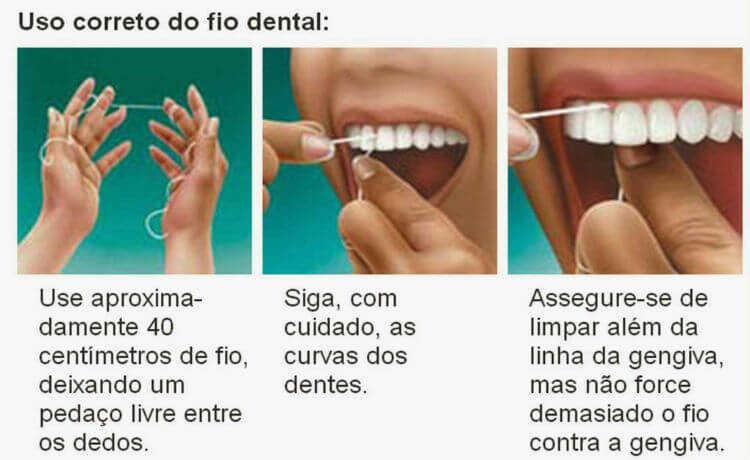 Aprenda passar fio dental