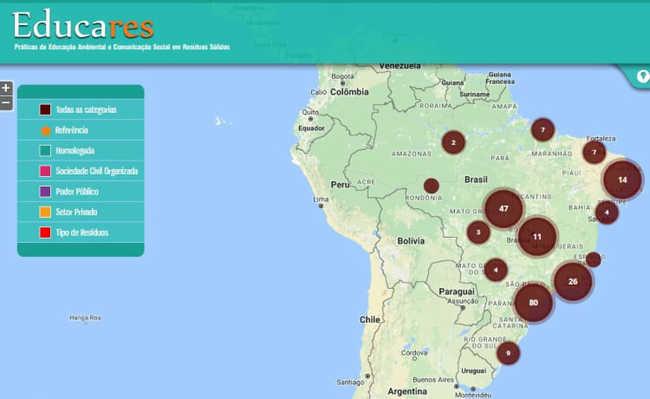 plataforma online Educares