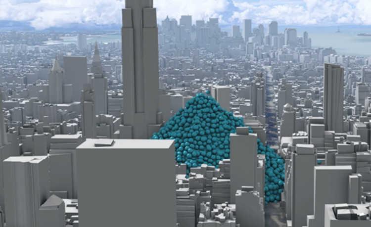 6.240 esferas de CO2 emitidas em uma hora