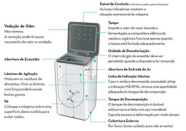 Máquina faz compostagem de maneira automatizada