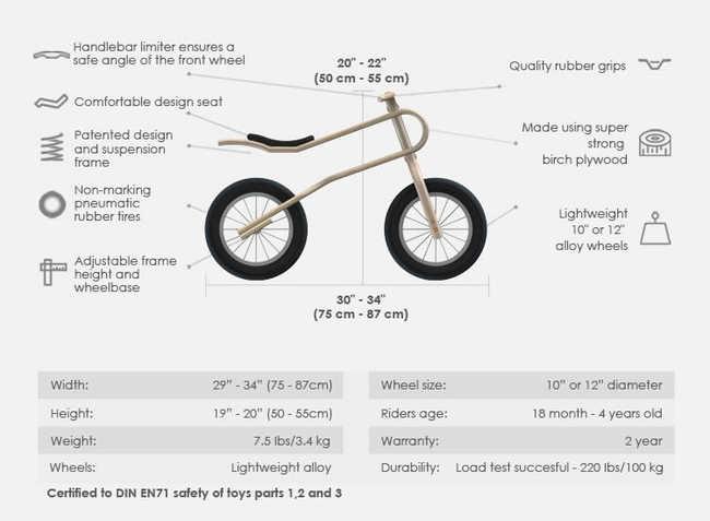 ZumZum Bike em detalhes