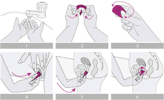 Modo de aplicação do coletor menstrual