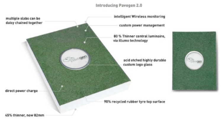 0b50cdce64c ... que demonstra que a energia foi captada. A borracha reciclada é  preponderante na parte superior. Já as bases da placa são formadas com mais  de 80% de ...