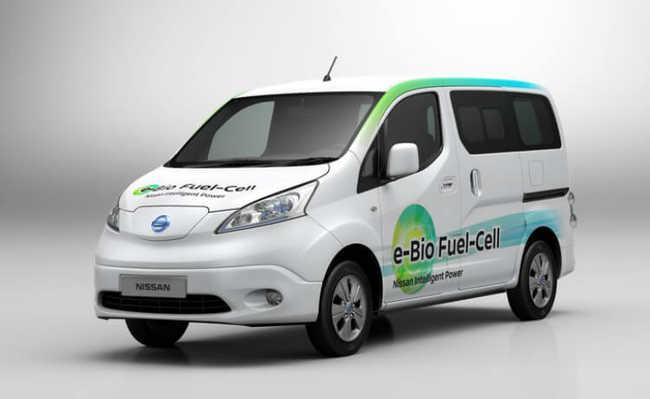 Carro SOFC: sustentável movido a óxido sólido